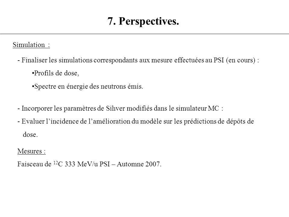 7. Perspectives. - Finaliser les simulations correspondants aux mesure effectuées au PSI (en cours) : Profils de dose, Spectre en énergie des neutrons