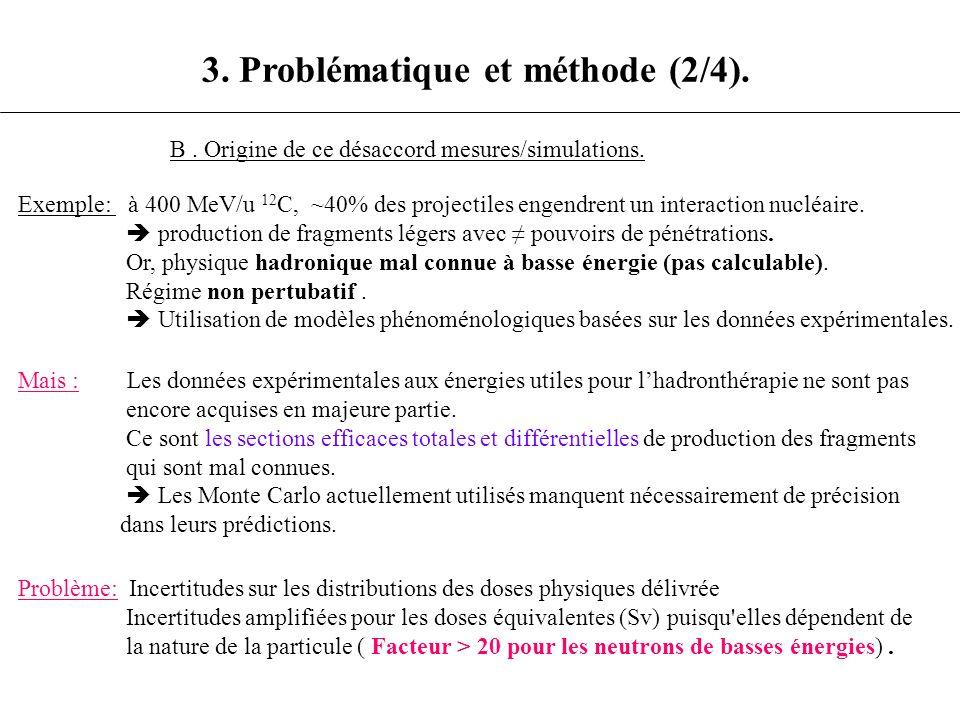 3.Problématique et méthode (2/4). B. Origine de ce désaccord mesures/simulations.