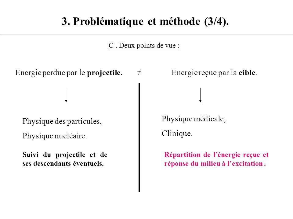 Energie perdue par le projectile. Physique des particules, Physique nucléaire. Physique médicale, Clinique. Suivi du projectile et de ses descendants