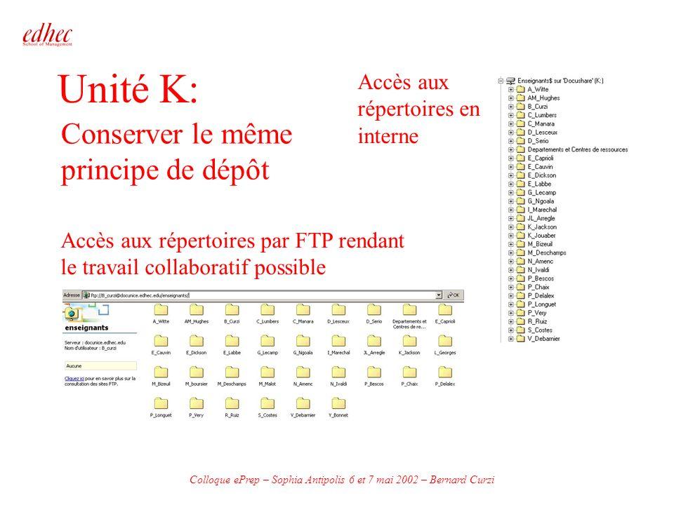 Colloque ePrep – Sophia Antipolis 6 et 7 mai 2002 – Bernard Curzi Unité K: Accès aux répertoires en interne Accès aux répertoires par FTP rendant le travail collaboratif possible Conserver le même principe de dépôt