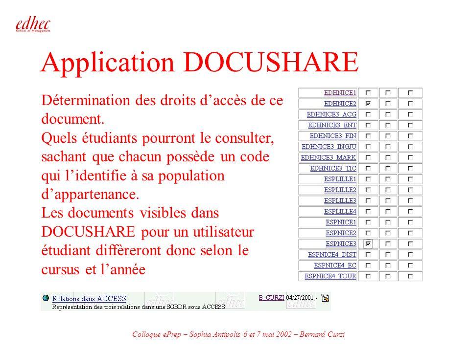 Colloque ePrep – Sophia Antipolis 6 et 7 mai 2002 – Bernard Curzi Application DOCUSHARE Détermination des droits daccès de ce document.