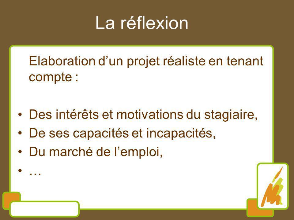 La réflexion Elaboration dun projet réaliste en tenant compte : Des intérêts et motivations du stagiaire, De ses capacités et incapacités, Du marché de lemploi, …