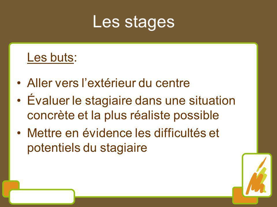 Les stages Les buts: Aller vers lextérieur du centre Évaluer le stagiaire dans une situation concrète et la plus réaliste possible Mettre en évidence les difficultés et potentiels du stagiaire