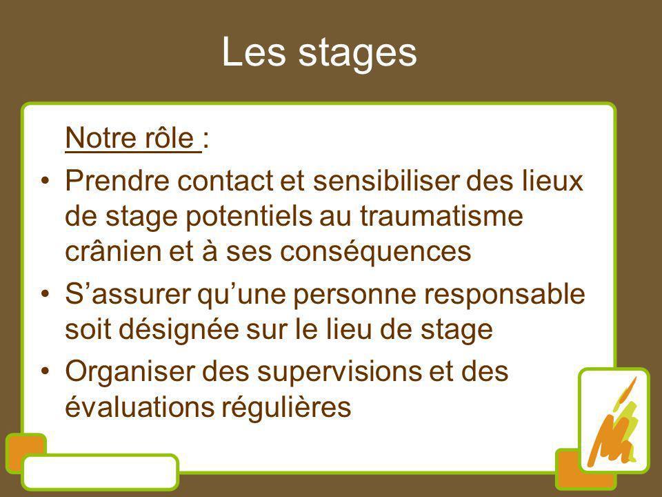 Les stages Notre rôle : Prendre contact et sensibiliser des lieux de stage potentiels au traumatisme crânien et à ses conséquences Sassurer quune personne responsable soit désignée sur le lieu de stage Organiser des supervisions et des évaluations régulières