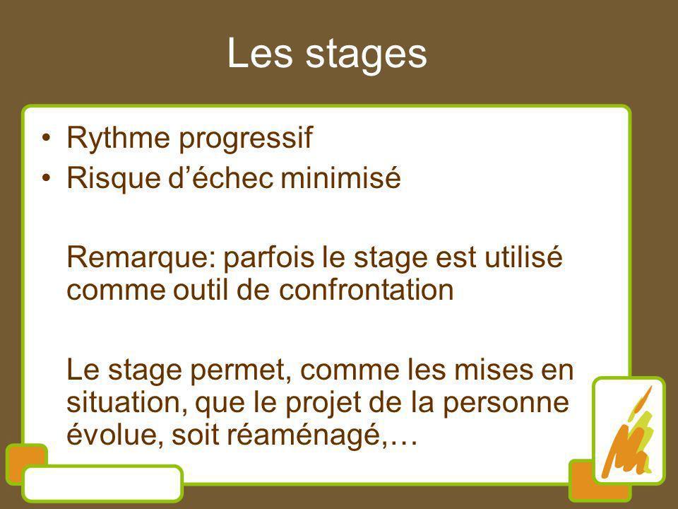 Les stages Rythme progressif Risque déchec minimisé Remarque: parfois le stage est utilisé comme outil de confrontation Le stage permet, comme les mises en situation, que le projet de la personne évolue, soit réaménagé,…