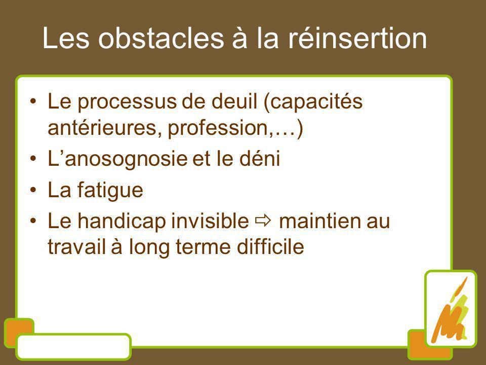 Le processus de deuil (capacités antérieures, profession,…) Lanosognosie et le déni La fatigue Le handicap invisible maintien au travail à long terme difficile