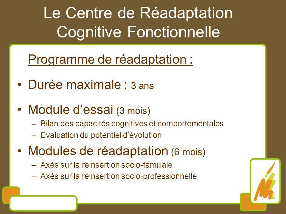 Le Centre de Réadaptation Cognitive Fonctionnelle Modalités de fonctionnement : Rythme: 5 jours / semaine Activités –Thérapies individuelles (neuropsy, logo, kiné, ergo,…) –Activités de groupe : Cognitives Comportementales Emotionnelles De la Vie Quotidienne Culturelles Créatives Physiques