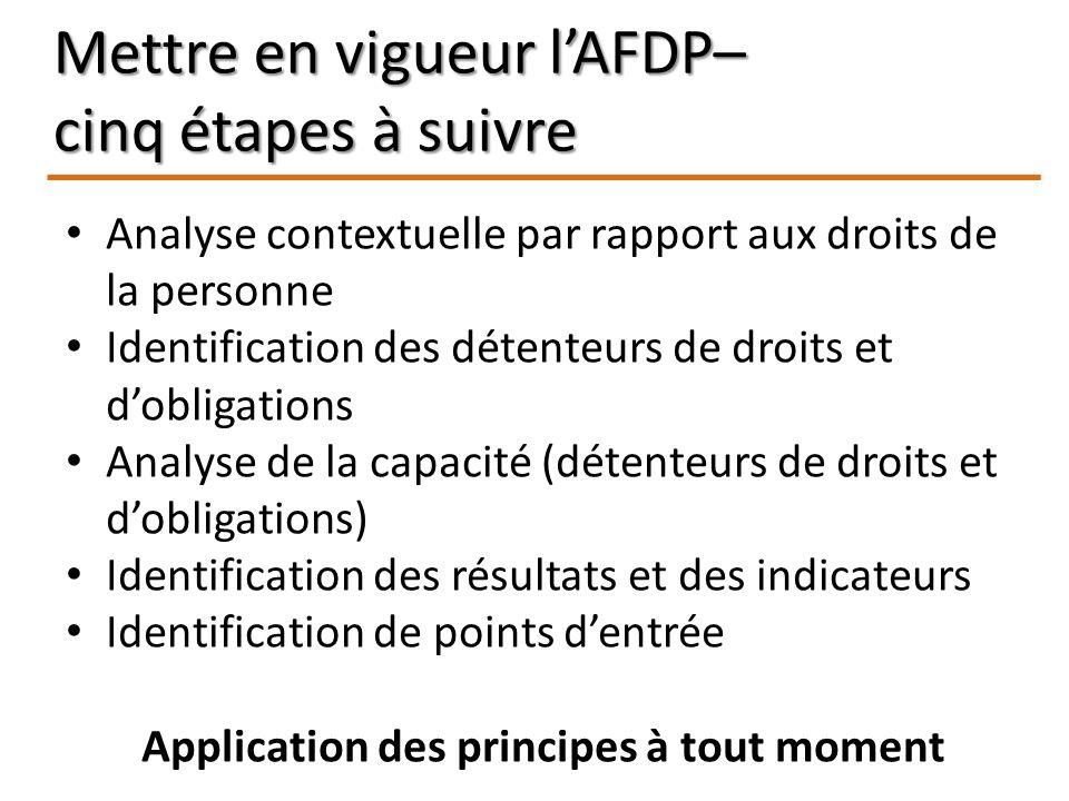 Mettre en vigueur lAFDP– cinq étapes à suivre Analyse contextuelle par rapport aux droits de la personne Identification des détenteurs de droits et do