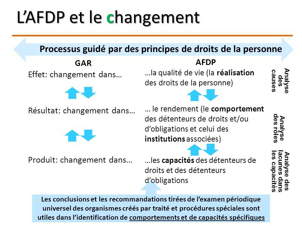 GAR Effet: changement dans… Résultat: changement dans… Produit: changement dans… AFDP …la qualité de vie (la réalisation des droits de la personne) …