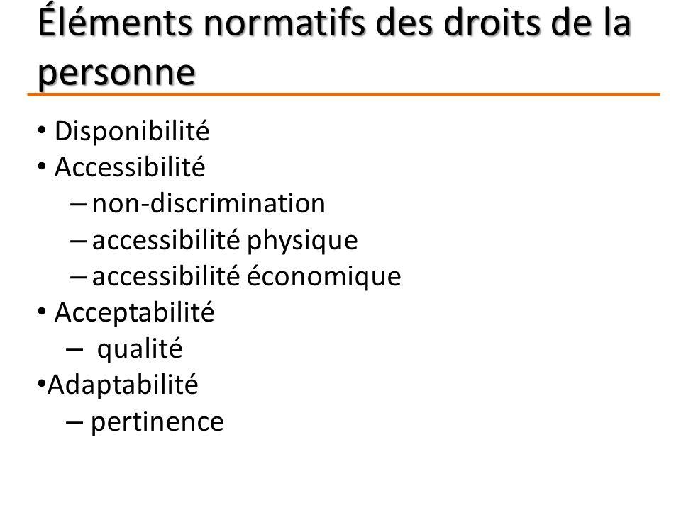 Éléments normatifs des droits de la personne Disponibilité Accessibilité – non-discrimination – accessibilité physique – accessibilité économique Acce