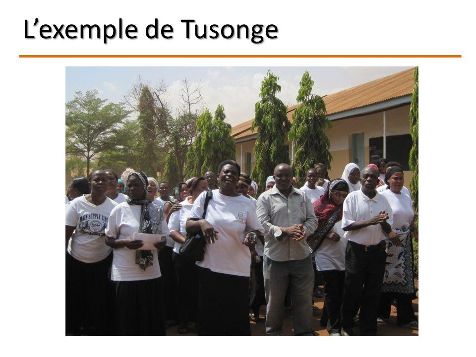 Lexemple de Tusonge