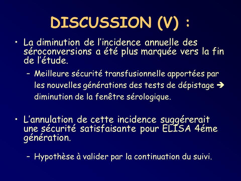 DISCUSSION (V) : La diminution de lincidence annuelle des séroconversions a été plus marquée vers la fin de létude. –Meilleure sécurité transfusionnel