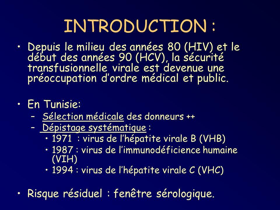 INTRODUCTION : Depuis le milieu des années 80 (HIV) et le début des années 90 (HCV), la sécurité transfusionnelle virale est devenue une préoccupation dordre médical et public.