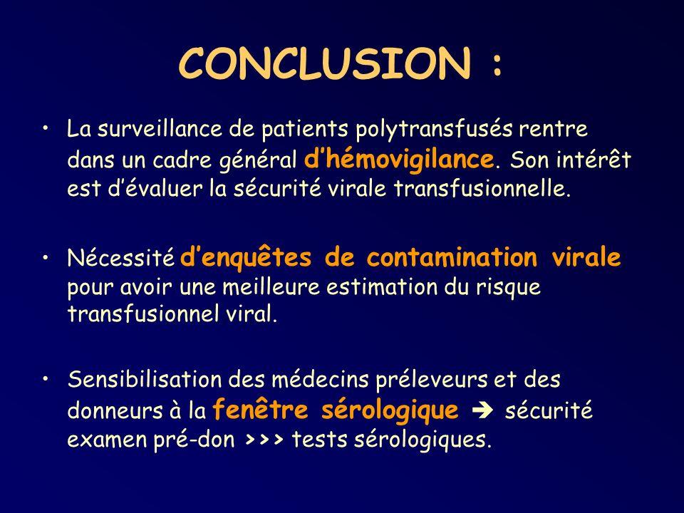 CONCLUSION : La surveillance de patients polytransfusés rentre dans un cadre général dhémovigilance. Son intérêt est dévaluer la sécurité virale trans
