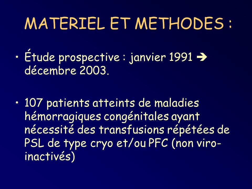 MATERIEL ET METHODES : Étude prospective : janvier 1991 décembre 2003. 107 patients atteints de maladies hémorragiques congénitales ayant nécessité de
