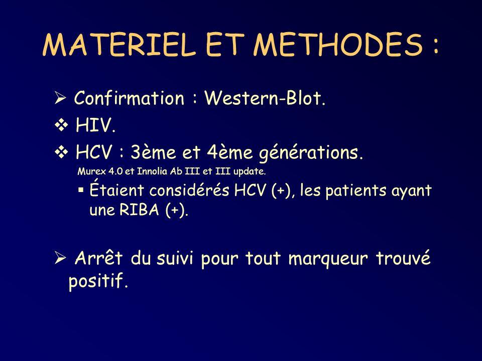 MATERIEL ET METHODES : Confirmation : Western-Blot. HIV. HCV : 3ème et 4ème générations. Murex 4.0 et Innolia Ab III et III update. Étaient considérés