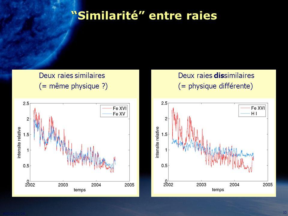 MEDOC 11/04 10 Similarité entre raies Deux raies similaires (= même physique ?) Deux raies dissimilaires (= physique différente)