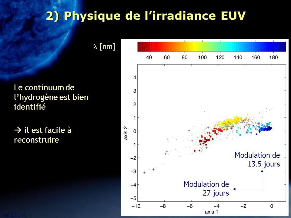 MEDOC 11/04 16 2) Physique de lirradiance EUV Le continuum de lhydrogène est bien identifié il est facile à reconstruire Modulation de 13.5 jours Modu