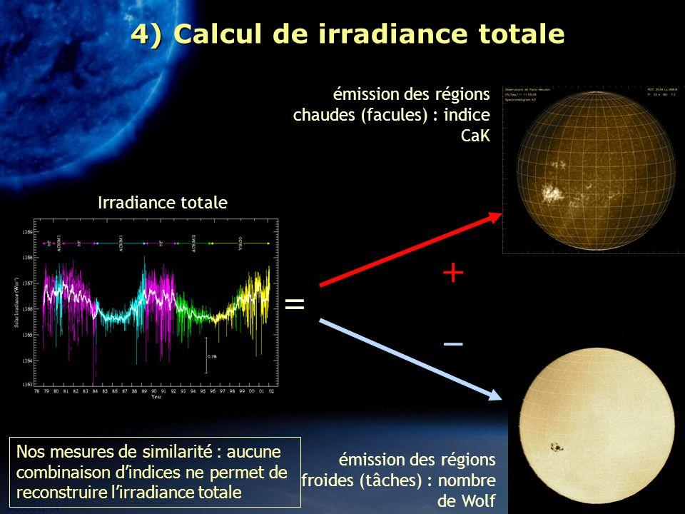 MEDOC 11/04 21 4) Calcul de irradiance totale Irradiance totale émission des régions froides (tâches) : nombre de Wolf – émission des régions chaudes