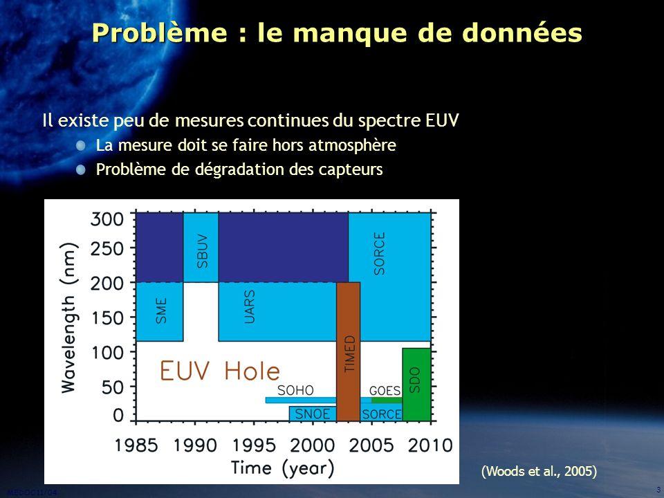 MEDOC 11/04 3 Problème : le manque de données Il existe peu de mesures continues du spectre EUV La mesure doit se faire hors atmosphère Problème de dé