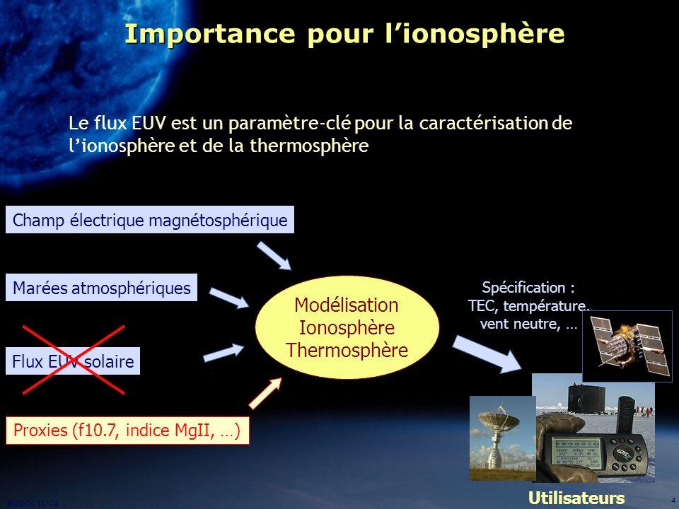 MEDOC 11/04 4 Importance pour lionosphère Le flux EUV est un paramètre-clé pour la caractérisation de lionosphère et de la thermosphère Modélisation I