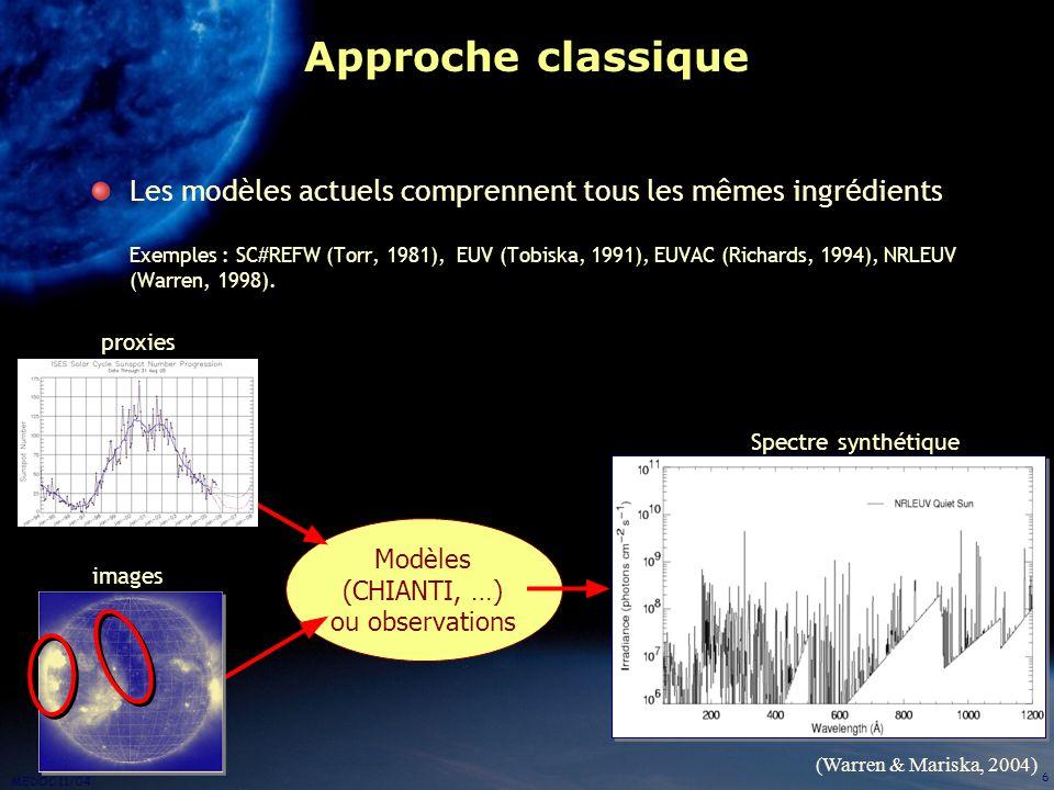 MEDOC 11/04 6 Modèles (CHIANTI, …) ou observations Approche classique Les modèles actuels comprennent tous les mêmes ingr é dients Exemples : SC#REFW