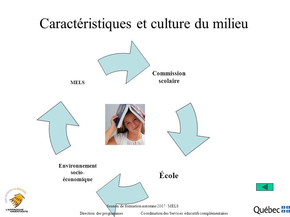 Caractéristiques et culture du milieu Session de formation automne 2007 / MELS Direction des programmes Coordination des Services éducatifs complémentaires