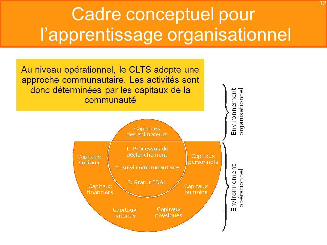 12 Cadre conceptuel pour lapprentissage organisationnel Au niveau opérationnel, le CLTS adopte une approche communautaire.
