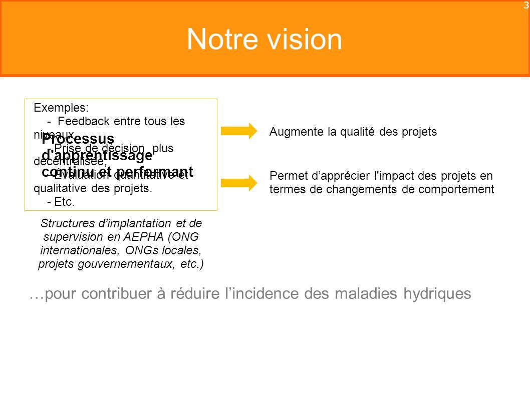 Stratégie ISF pour le secteur AEPHA au Burkina Faso 1.Présentation de la stratégie 2.Amélioration de lapprentissage organisationnel pour le cas du CLTS 3.Plan daction