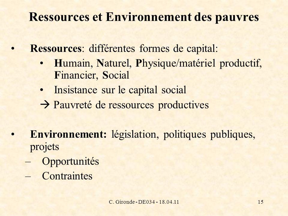 C. Gironde - DE034 - 18.04.1115 Ressources et Environnement des pauvres Ressources: différentes formes de capital: Humain, Naturel, Physique/matériel