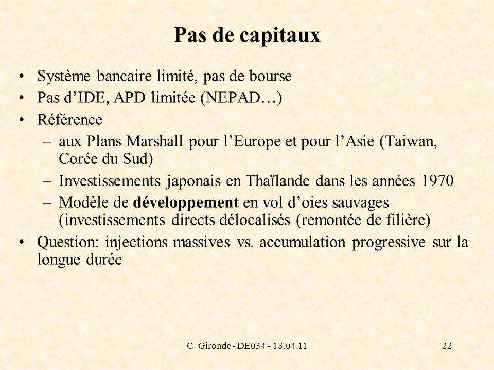 C. Gironde - DE034 - 18.04.1122 Pas de capitaux Système bancaire limité, pas de bourse Pas dIDE, APD limitée (NEPAD…) Référence –aux Plans Marshall po