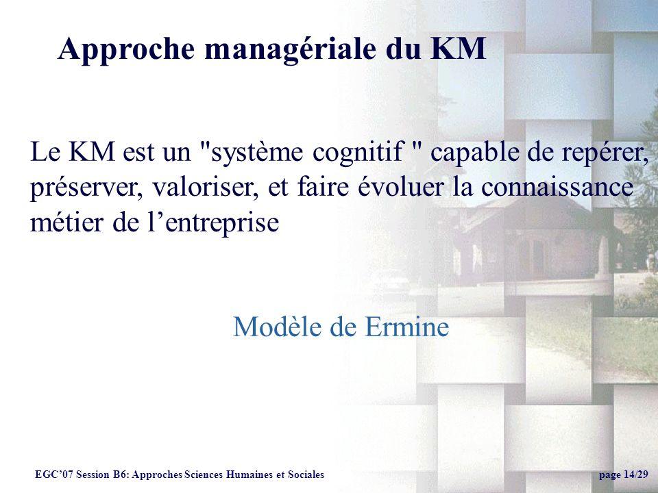 Soutenance Thèse, Leoncio Jimenez14 Le KM est un système cognitif capable de repérer, préserver, valoriser, et faire évoluer la connaissance métier de lentreprise Modèle de Ermine Approche managériale du KM EGC07 Session B6: Approches Sciences Humaines et Sociales page 14/29