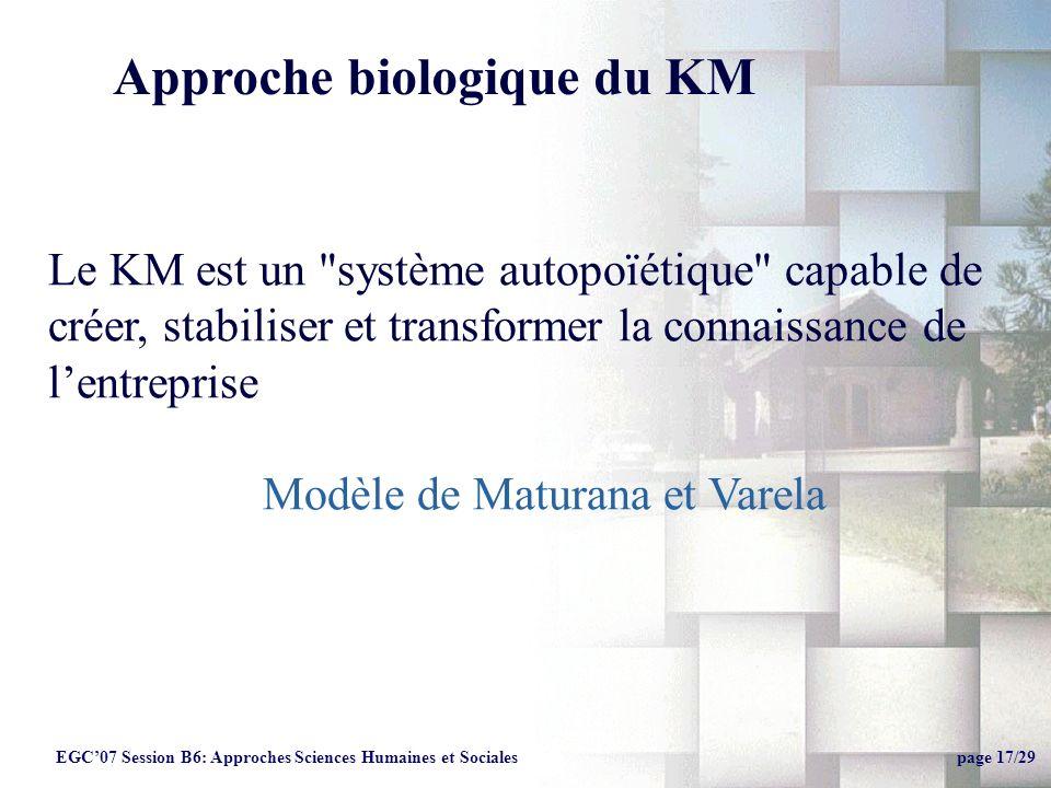 Soutenance Thèse, Leoncio Jimenez17 Le KM est un système autopoïétique capable de créer, stabiliser et transformer la connaissance de lentreprise Modèle de Maturana et Varela Approche biologique du KM EGC07 Session B6: Approches Sciences Humaines et Sociales page 17/29