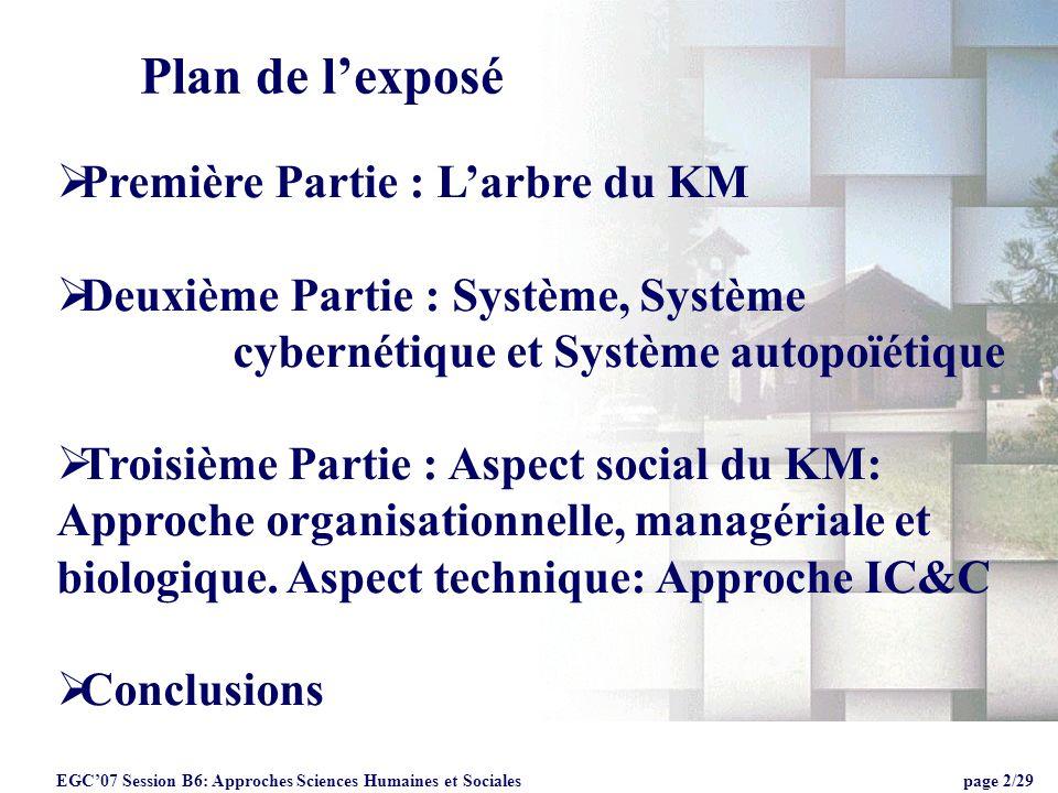 Plan de lexposé Première Partie : Larbre du KM Deuxième Partie : Système, Système cybernétique et Système autopoïétique Troisième Partie : Aspect social du KM: Approche organisationnelle, managériale et biologique.