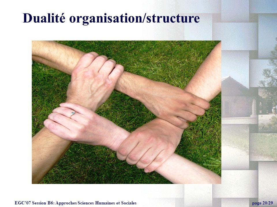 Soutenance Thèse, Leoncio Jimenez20 EGC07 Session B6: Approches Sciences Humaines et Sociales page 20/29 Questions Dualité organisation/structure