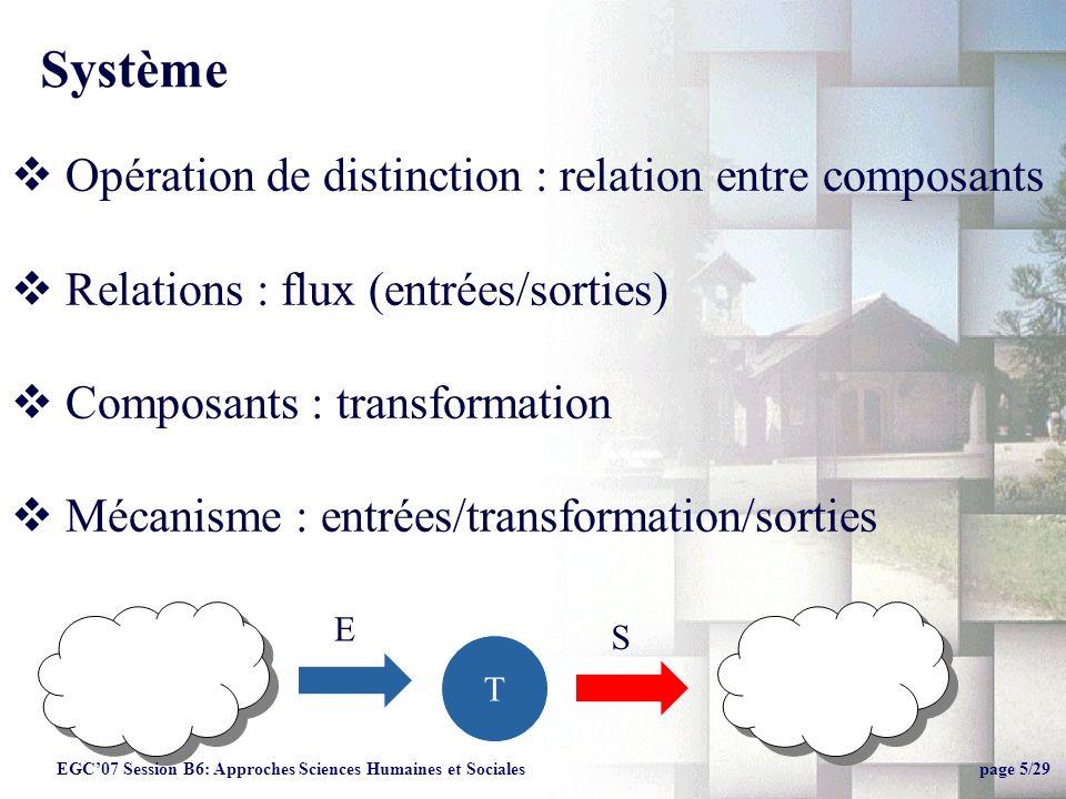 Soutenance Thèse, Leoncio Jimenez5 Opération de distinction : relation entre composants Relations : flux (entrées/sorties) Composants : transformation Mécanisme : entrées/transformation/sorties Système T E S EGC07 Session B6: Approches Sciences Humaines et Sociales page 5/29