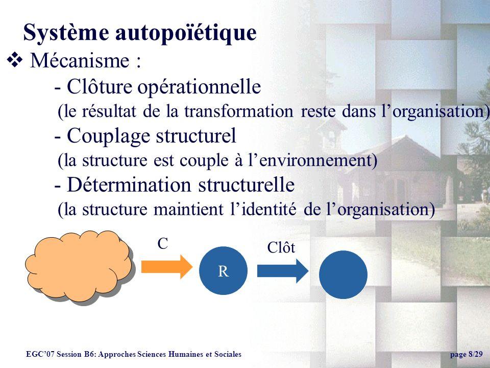 Soutenance Thèse, Leoncio Jimenez8 Mécanisme : - Clôture opérationnelle (le résultat de la transformation reste dans lorganisation) - Couplage structurel (la structure est couple à lenvironnement) - Détermination structurelle (la structure maintient lidentité de lorganisation) Système autopoïétique R C Clôt EGC07 Session B6: Approches Sciences Humaines et Sociales page 8/29