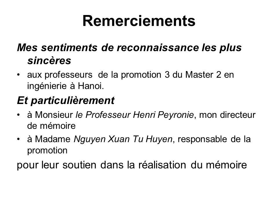 Remerciements Mes sentiments de reconnaissance les plus sincères aux professeurs de la promotion 3 du Master 2 en ingénierie à Hanoi.