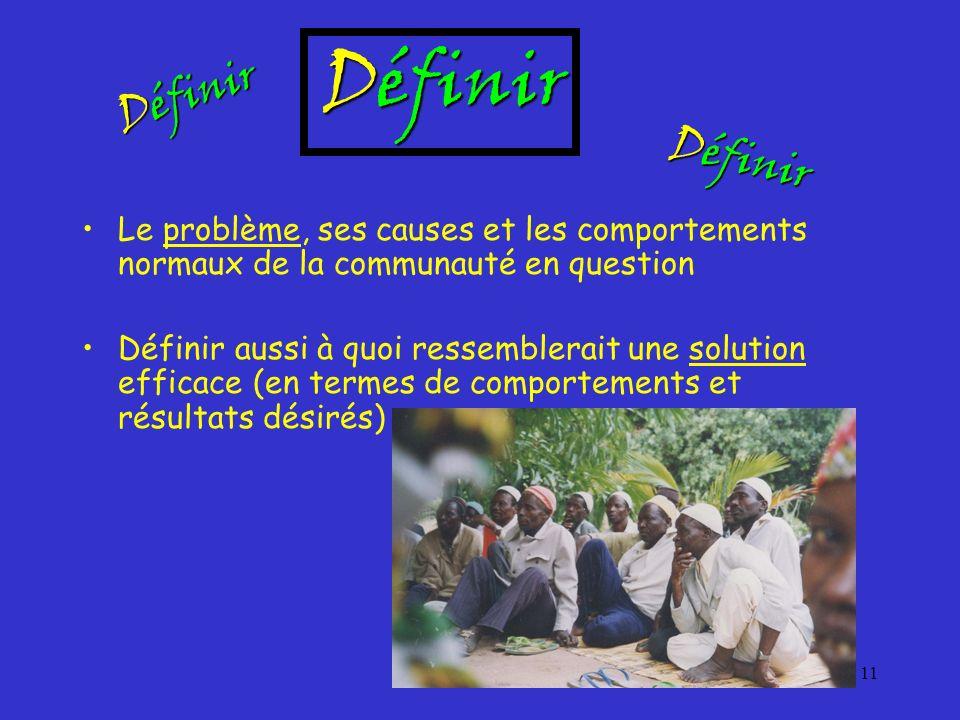 11 Définir Le problème, ses causes et les comportements normaux de la communauté en question Définir aussi à quoi ressemblerait une solution efficace