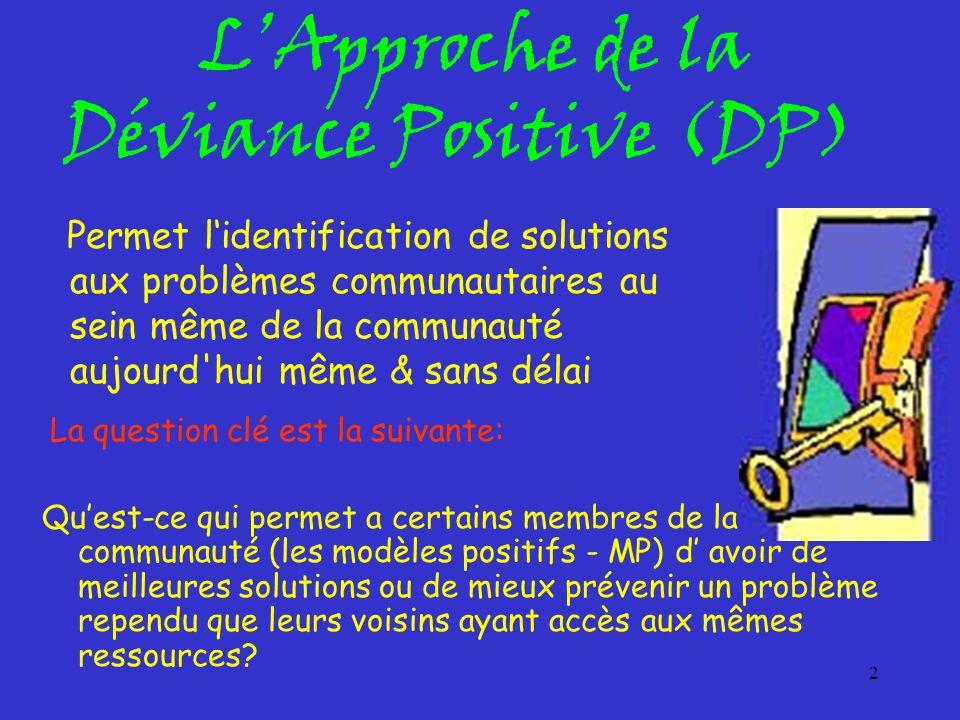 2 LApproche de la Déviance Positive (DP) Quest-ce qui permet a certains membres de la communauté (les modèles positifs - MP) d avoir de meilleures sol