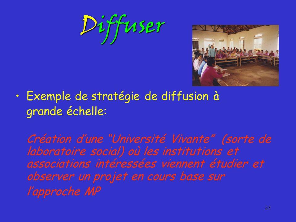 23 Diffuser Exemple de stratégie de diffusion à grande échelle: Création dune Université Vivante (sorte de laboratoire social) où les institutions et