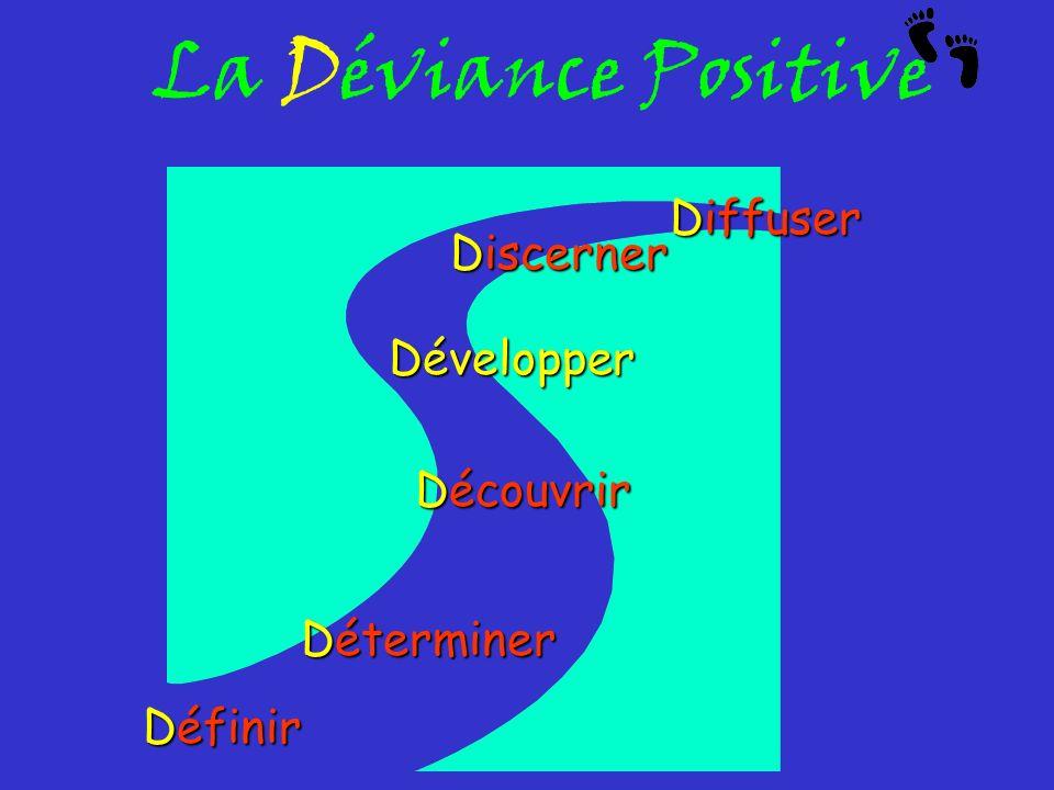 La Déviance Positive Déterminer Découvrir Développer Discerner Diffuser Définir