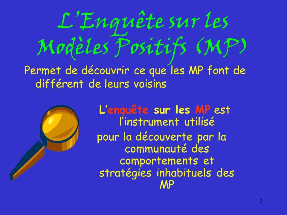 3 LEnquête sur les Modèles Positifs (MP) Lenquête sur les MP est linstrument utilisé pour la découverte par la communauté des comportements et stratég