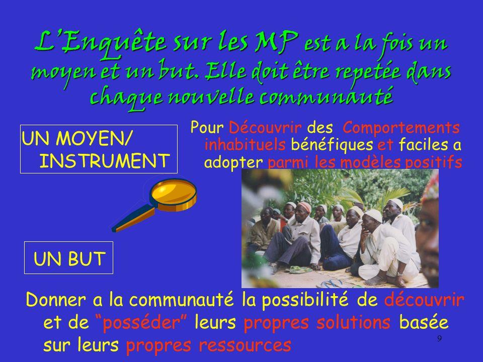 9 LEnquête sur les MP est a la fois un moyen et un but. Elle doit être repetée dans chaque nouvelle communauté Pour Découvrir des Comportements inhabi