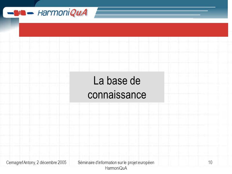 Cemagref Antony, 2 décembre 2005Séminaire d information sur le projet européen HarmoniQuA 10 La base de connaissance