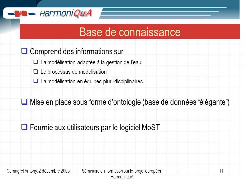 Cemagref Antony, 2 décembre 2005Séminaire d'information sur le projet européen HarmoniQuA 11 Base de connaissance Comprend des informations sur La mod