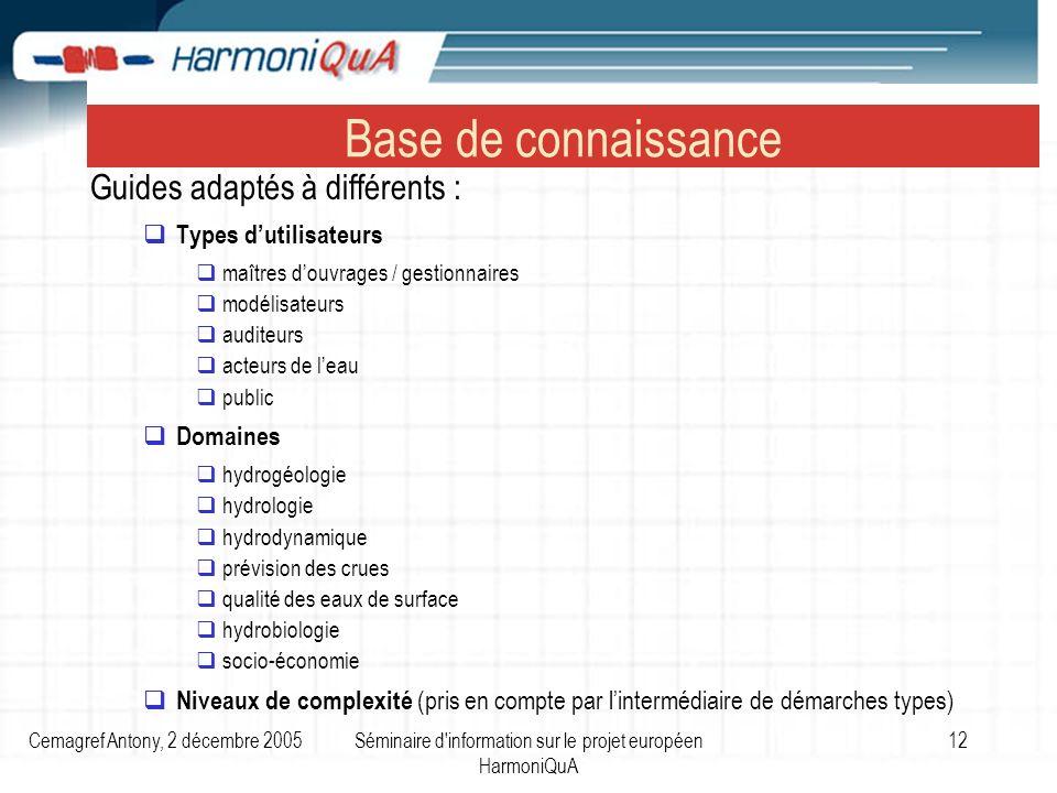 Cemagref Antony, 2 décembre 2005Séminaire d'information sur le projet européen HarmoniQuA 12 Base de connaissance Guides adaptés à différents : Types