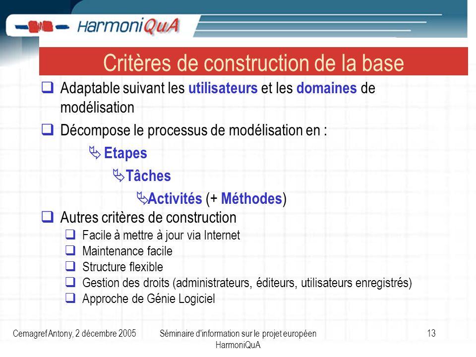 Cemagref Antony, 2 décembre 2005Séminaire d information sur le projet européen HarmoniQuA 13 Critères de construction de la base Adaptable suivant les utilisateurs et les domaines de modélisation Décompose le processus de modélisation en : Etapes Tâches Activités (+ Méthodes ) Autres critères de construction Facile à mettre à jour via Internet Maintenance facile Structure flexible Gestion des droits (administrateurs, éditeurs, utilisateurs enregistrés) Approche de Génie Logiciel