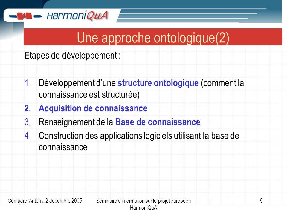 Cemagref Antony, 2 décembre 2005Séminaire d information sur le projet européen HarmoniQuA 15 Une approche ontologique(2) Etapes de développement : 1.Développement dune structure ontologique (comment la connaissance est structurée) 2.