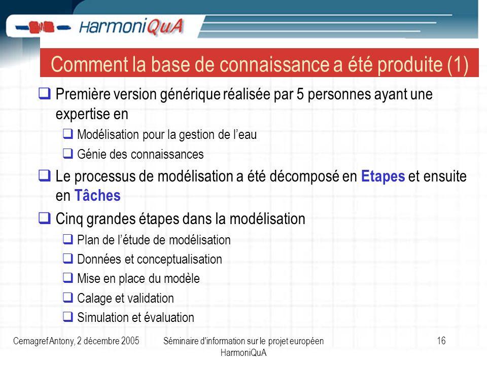 Cemagref Antony, 2 décembre 2005Séminaire d'information sur le projet européen HarmoniQuA 16 Comment la base de connaissance a été produite (1) Premiè
